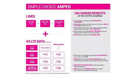 mobile data plans t mobile raises prices for new customers and caps data