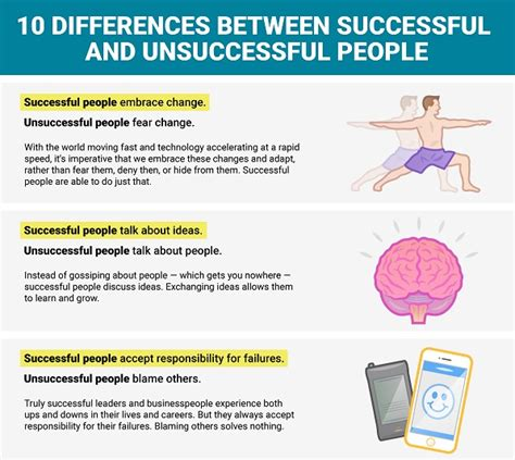 10 Major For Successful Dating 2 by 10 Major Differences Between Successful And Unsuccessful