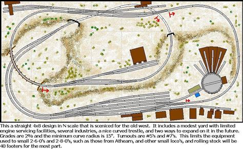 ho train layout design software n gauge layout ideas n scale layout software