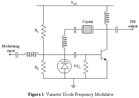 varactor diode modulator circuit gt circuits gt pre mic schematic and audio megaphone l33792 next gr