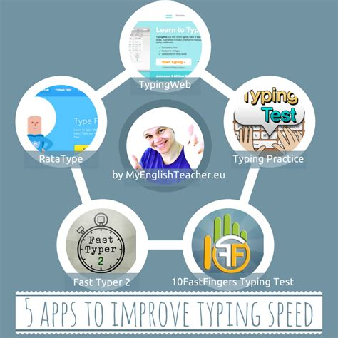 7 Special Apps To Quickly Improve Your Typing Speed | 7 special apps to quickly improve your typing speed