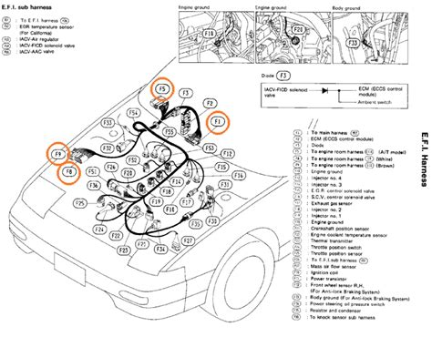 s13 240sx engine harness diagram get free image about