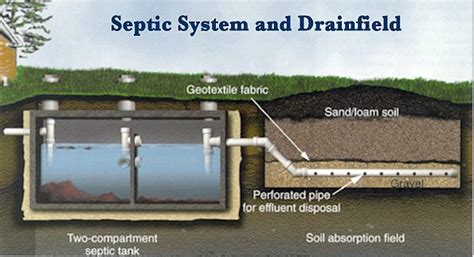 Plumbing Septic Tanks by Septic Tanks Gogo Rooter Plumbing