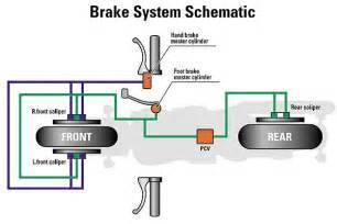 Brake System Sizing Church Of Mo 2002 Honda Vtx1800