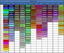 background color code kansas code rgb color matrix