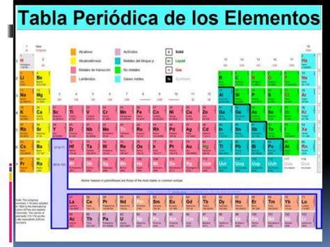 la tabla periodica completa imagui