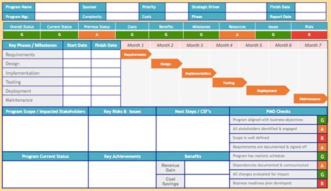 project status report template powerpoint briski info