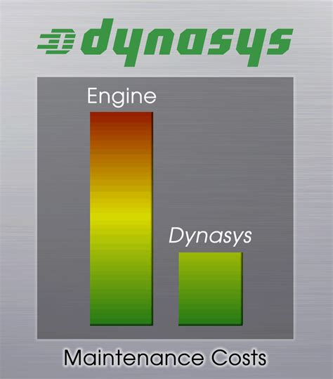 dynasys apu for semi truck autos post