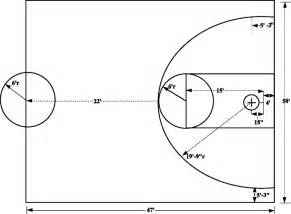 basketball court dimensions half court google search basketball courts pinterest