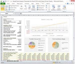 Profit Loss Analysis Template by Even Analysis Template For Excel 2013 With Data