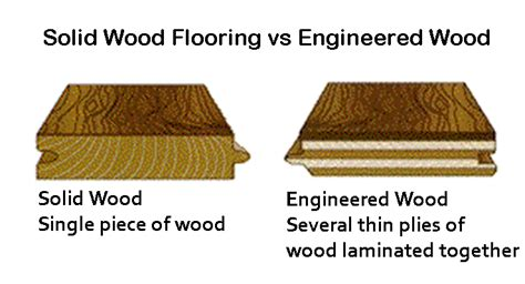 Hardwood Vs Engineered Wood Engineered Floor Vs Solid Wood Floor Central