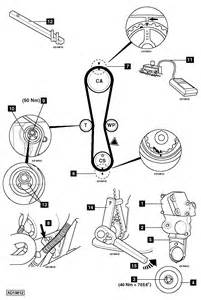 Renault Clio Cambelt Change Interval How To Replace Timing Belt On Renault Twingo 1 1 2i 1998 2007