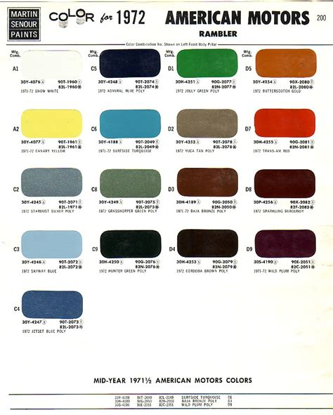 dupont imron color guide autos post