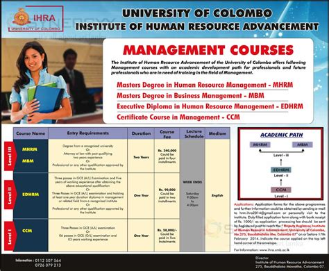 Of Colombo Mba Syllabus by Institute Of Human Resource Advancement Ihra