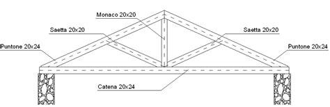 calcolo tettoia in legno calcolo tettoia in legno lamellare 28 images ing marco