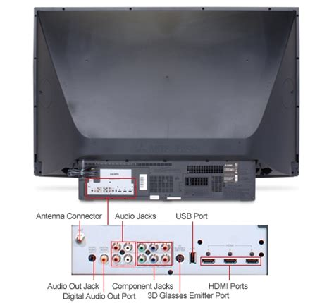 troubleshooting mitsubishi tv mitsubishi 60 quot 3d ready dlp tv 599 99 deals