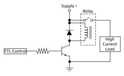 flyback diode across transistor driving loads with high power acroname