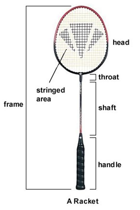 pattern more than badminton meaning badminton rackets