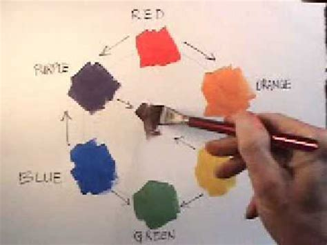 what colors do you mix to get brown how to mix colors in watercolor
