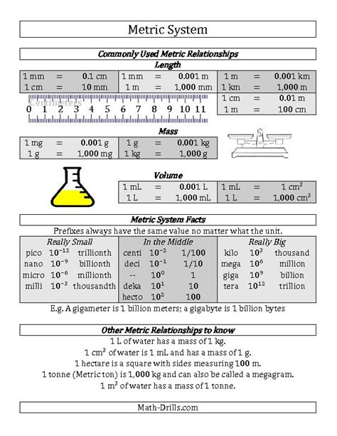 Chemistry Measurements And Calculations Worksheet by New 2012 12 18 Measurement Worksheet Metric System