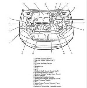 mitsubishi lancer drawing wiring diagram mitsubishi lancer 4g15 wiring diagram and
