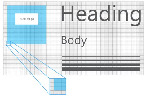 design app grid adding polish to improve the look and feel of your app 10