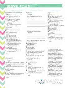 birth plan checklist if i had