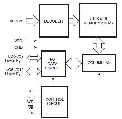 integrated circuit solution inc integrated circuit solution inc 28 images is62c1024 datasheet pdf integrated circuit
