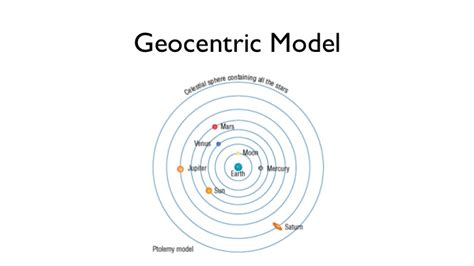 geocentric model simulator of solar system our solar system space