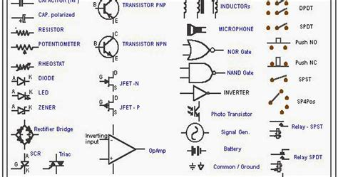 41 basic electronics symbols 171 electrical and electronic