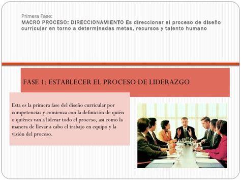 Diseño Curricular Por Competencias Sergio Tobon Tema 5 Dise 241 O Por Competencias Tobon