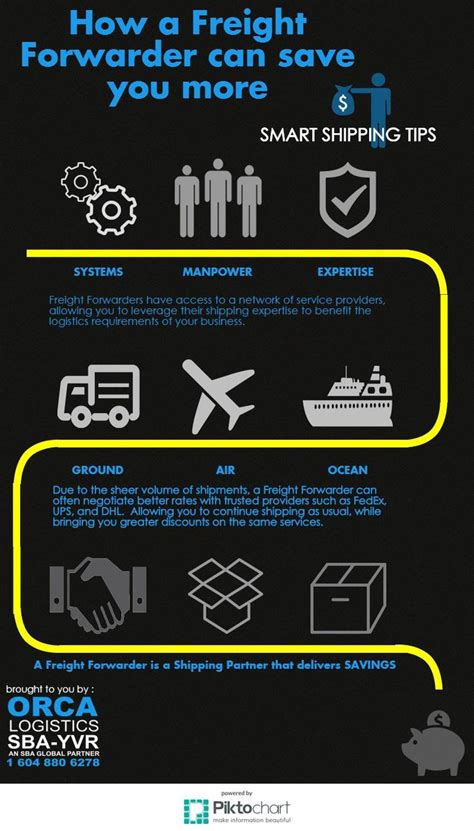 25 best ideas about freight forwarder on air freight rates room furniture