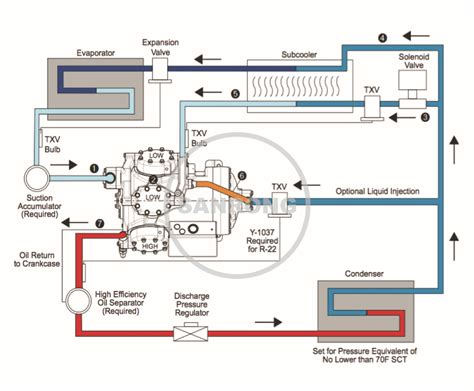 copelametic refrigeration wiring diagram engine auto