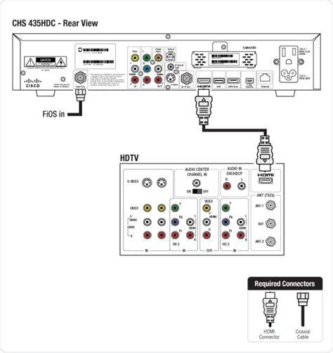 fios wiring diagram 28 images verizon fios verizon