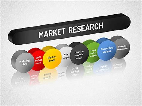 presentation templates for market research market research diagram for powerpoint presentations
