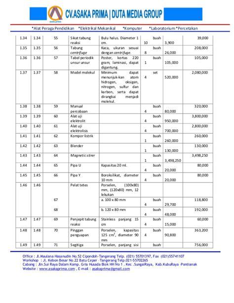 Daftar Rak Cd daftar alat peraga laboratorium kimia sma dak tahun 2015