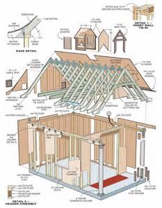 garden building plans yard shed plans explored shed blueprints