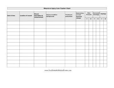 wound chart template wound care chart printable form free to