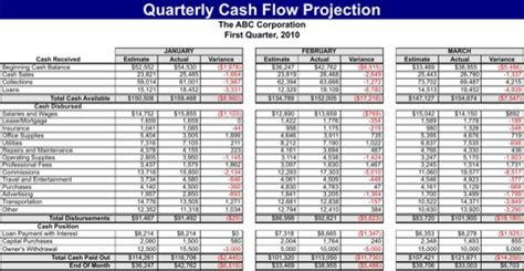 quarterly flow projection template excel flow template for excel pdf and word