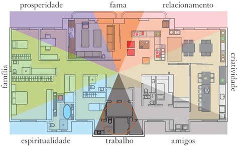 como decorar o quarto feng shui feng shui dicas para harmonizar sua casa apartamento
