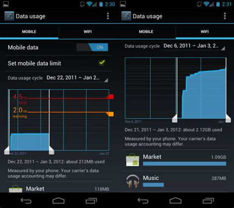 android data usage how to data usage in android 4 0 how to softonic