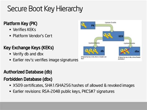 boot mode reset nvram bios and secure boot attacks uncovered