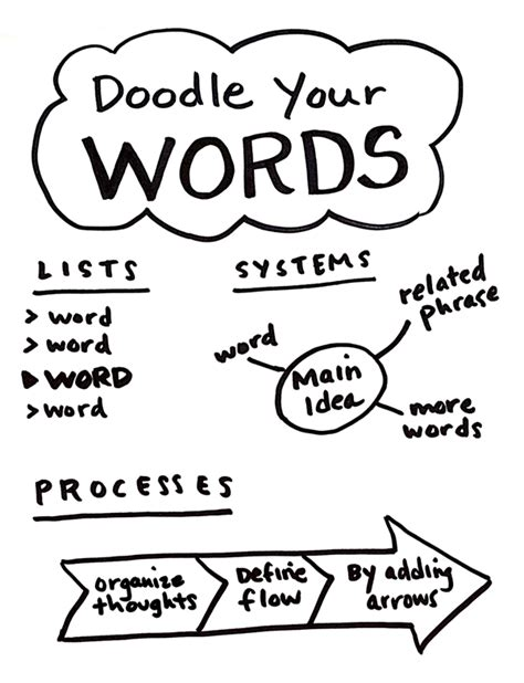how to do the doodle how to draw doodles step by step image guides