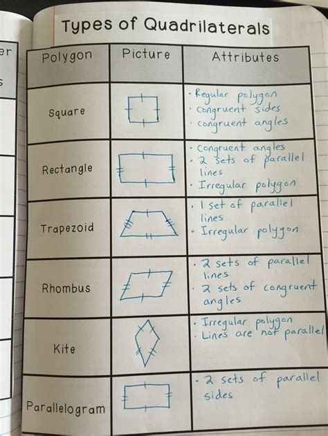 types of pattern in math best 387 primary school math geometry shapes pattern