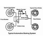 Help Wanted Brake Fail Warning Indicator Not Working