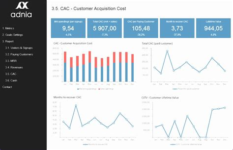 6 Excel Template Timesheet Exceltemplates Exceltemplates Warehouse Metrics Excel Templates