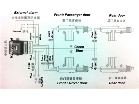 remote auto car keyless entry central door lock