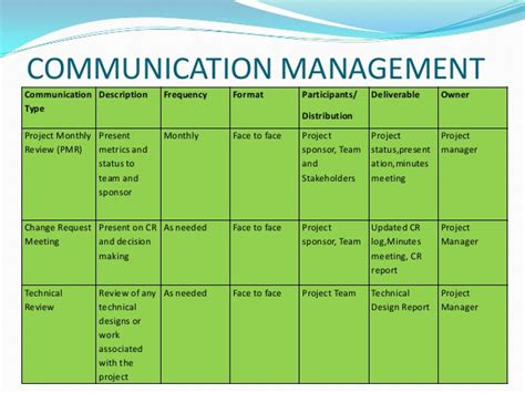 design management and communication communication matrix template image collections template