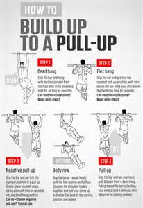 this pull up workout guide will help you rise above all