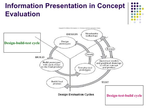 design concept evaluation concept evaluation and selection
